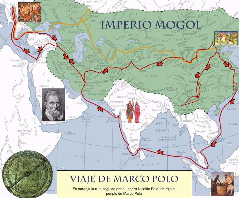Las costumbres alimenticias y la gastronomía que conoció Marco Polo ...