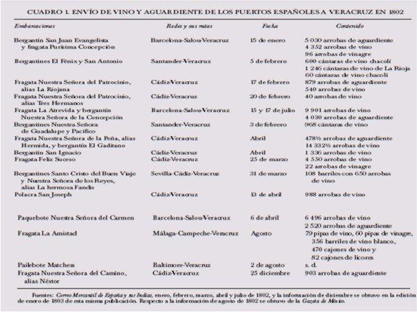 chiringuito21